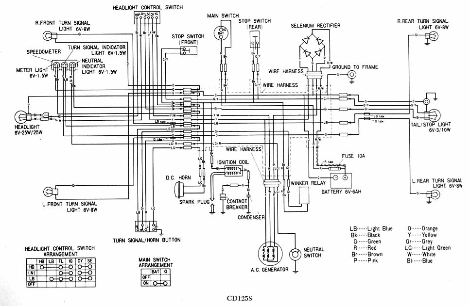1971 honda sl350 wiring diagram