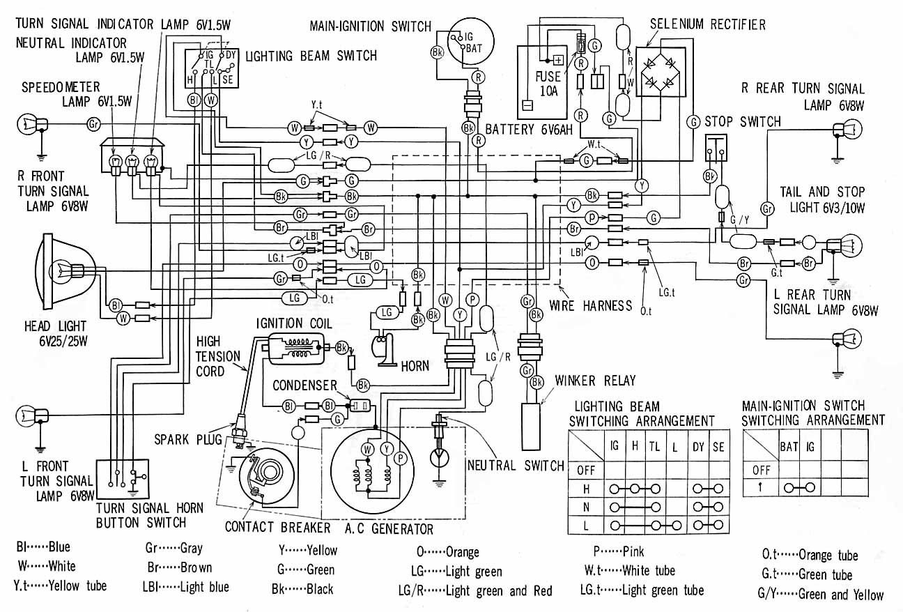 1971 honda cl175 wiring diagram