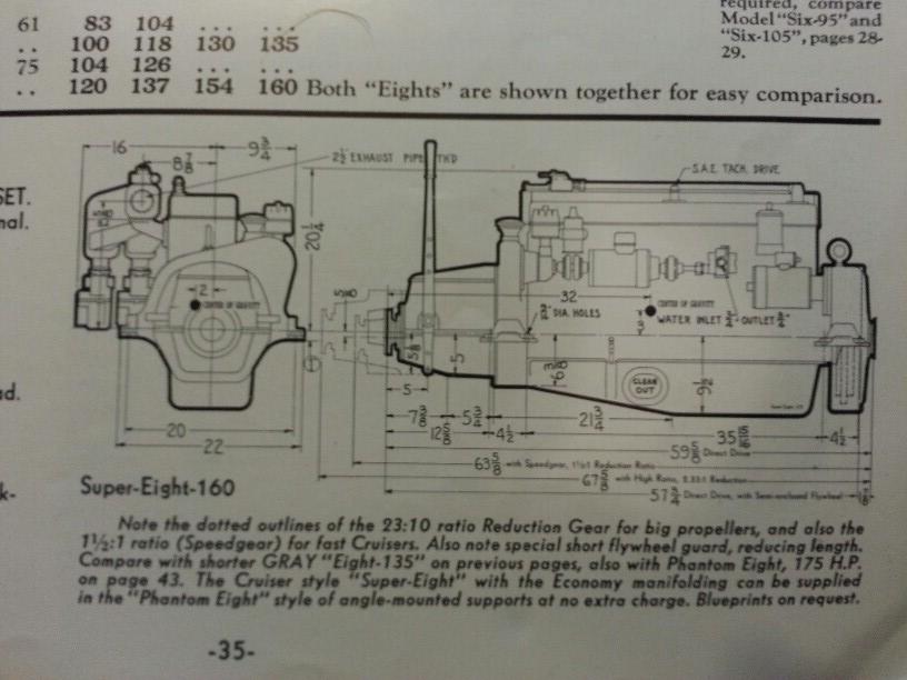 Old Marine Engine 1940\u0027s Gray Marine 372 straight 8