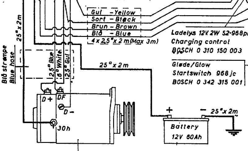 volvo penta dynastart wiring diagram