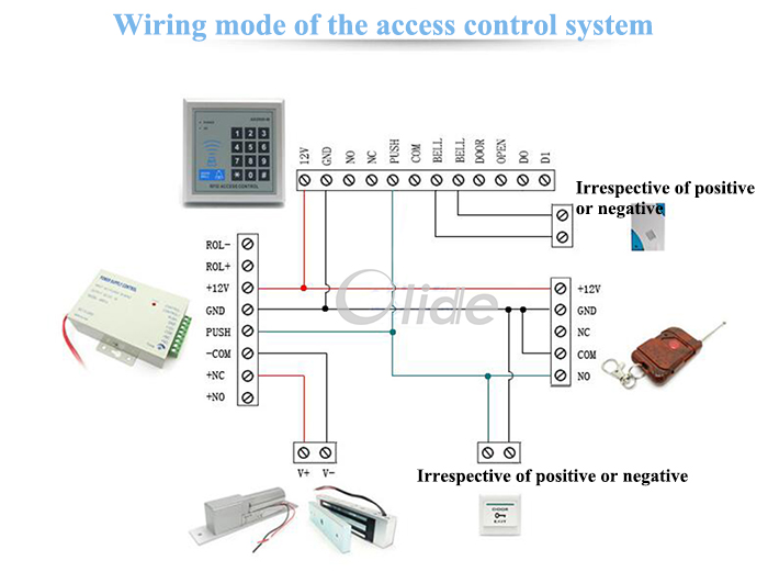 DC12V/3A Door Access Control System Switch Power Supply 110~220V For