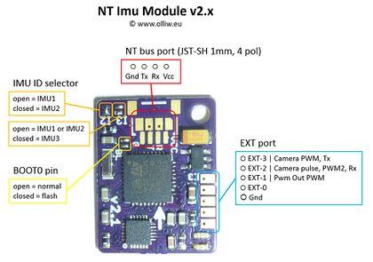 NT Camera - STorM32-BGC Wiki