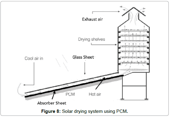 wiring diagrams for air dryers