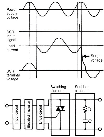 Solid-state Relay Snubber Circuit FAQ India Omron IA