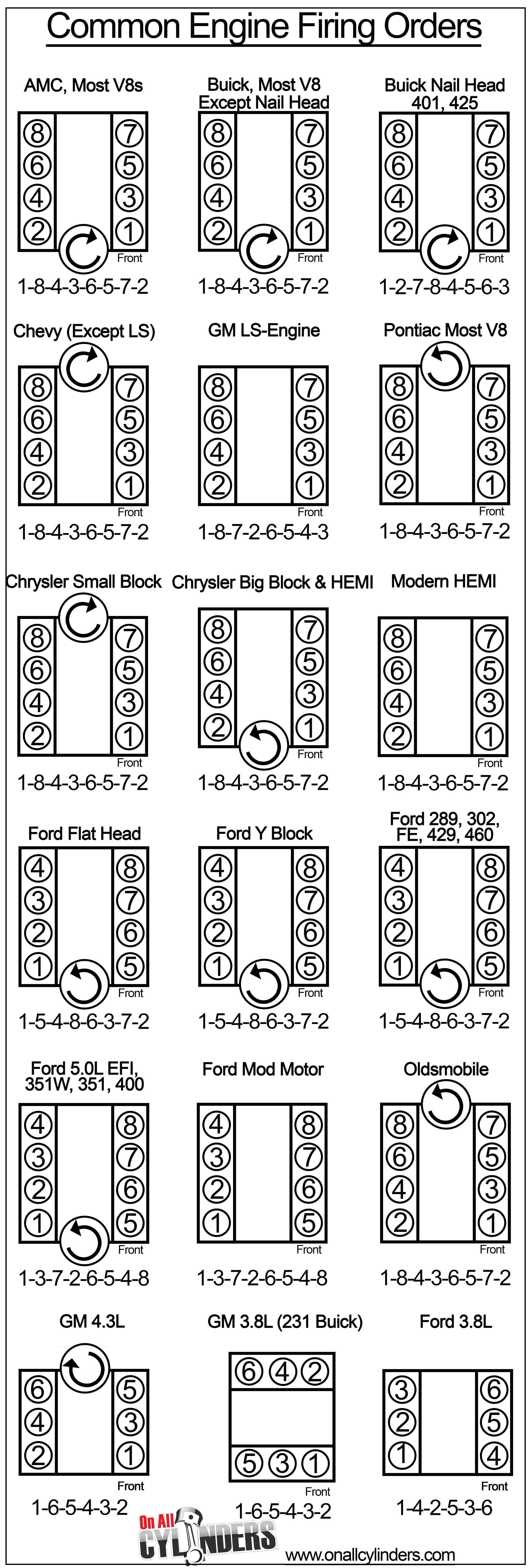 chevy firing order diagram ford v 8 firing order chevy 350 firing