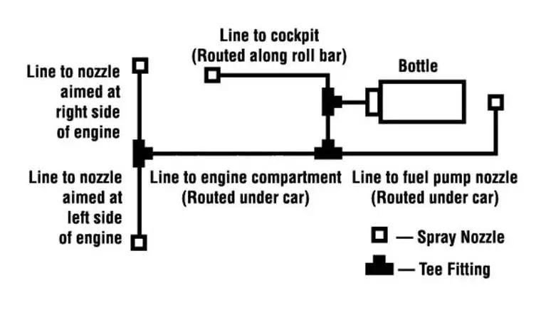 race fire system wiring diagram