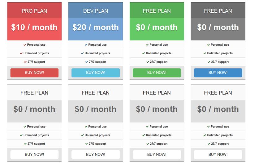 templates pour creer le cv gratuites