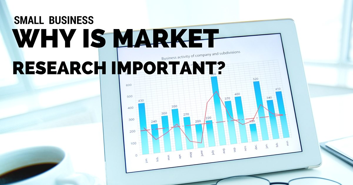 Why is market research important for small business