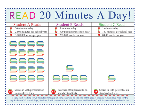 Read 20 minutes a day - Reader Favorite Books » One Beautiful Home