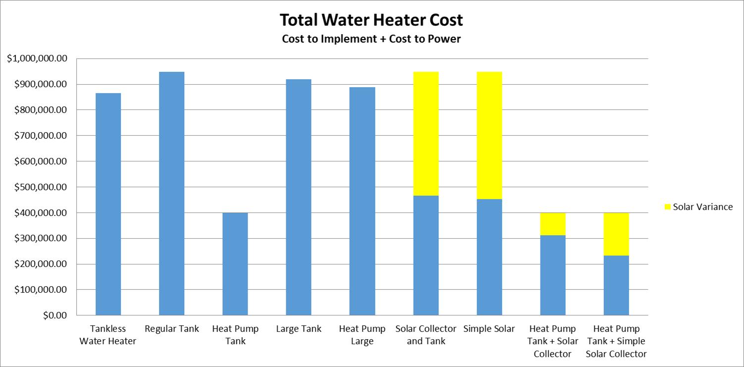 Unit s total cost graph