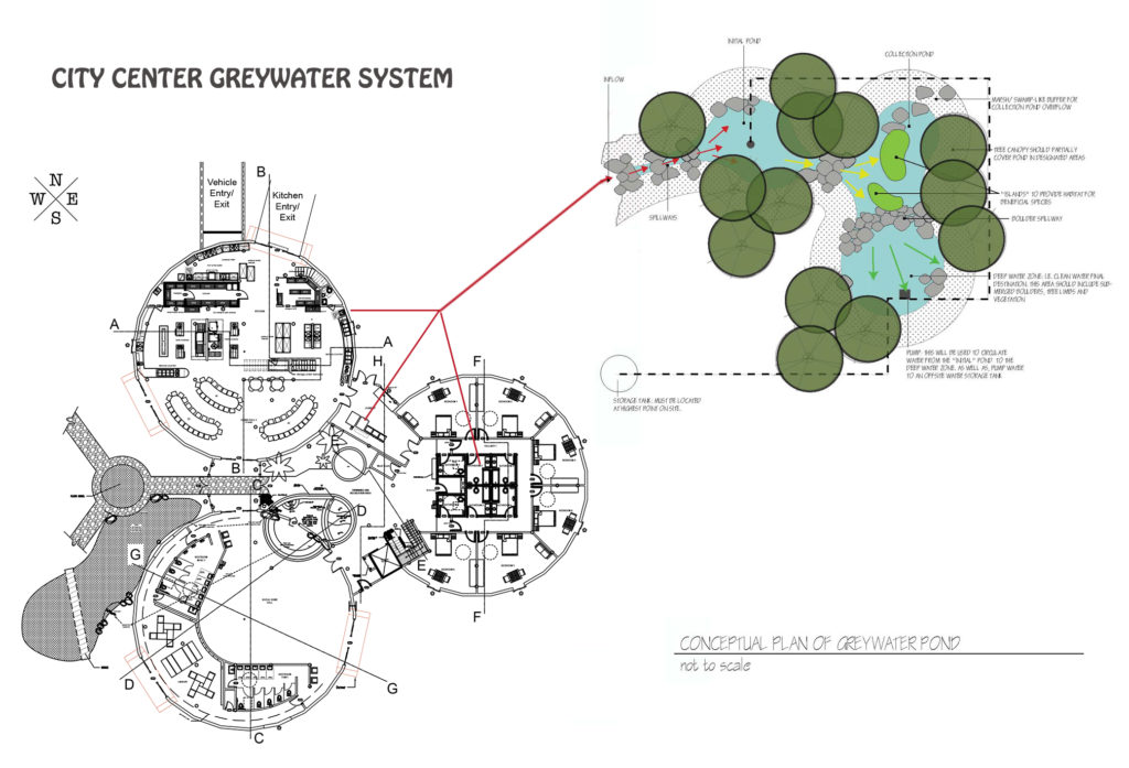 Open Source Natural Greywater Cleansing and Processing System Design