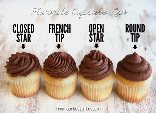 A Cupcake Post