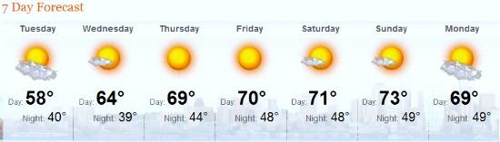 Komo tv weather forecast