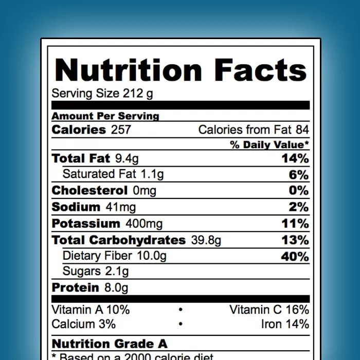 Get a Nutrition Label and Nutrition Facts for Any Recipe One