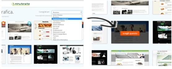 come scegliere il template del sito web