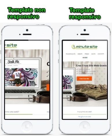 Template responsivo per sito web