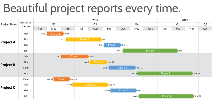 Timeline Software For Microsoft Project Onepager Pro