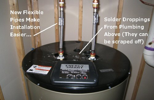 How To Install An Electric Water Heater One Project Closer