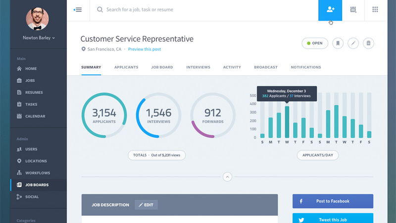 30 Vivid Dashboard UI Designs for Your Inspiration - daily job report template
