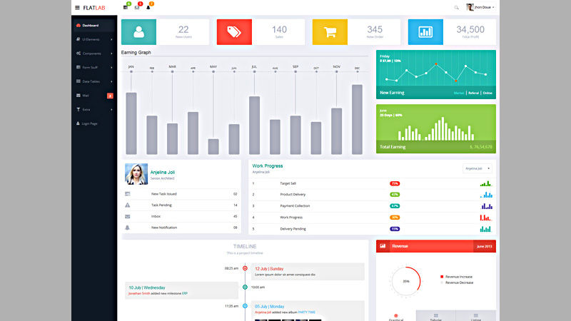 30 Vivid Dashboard UI Designs for Your Inspiration - Sample Timeline