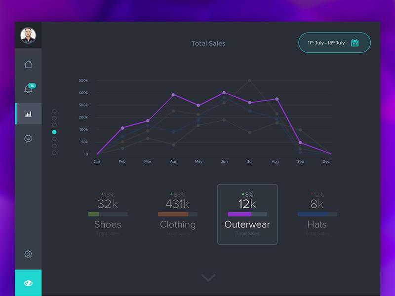 20 Beautiful Dark UI Concepts for Design Inspiration - dashboard design inspiration
