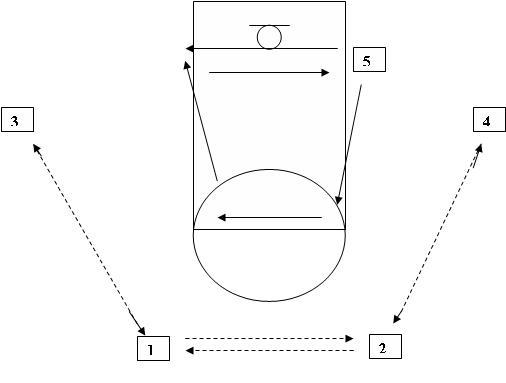 4 2 5 defense diagram