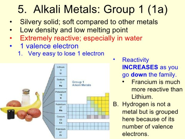 Elements of s-block , Properties of the first group elements 1A - new periodic table of elements group 1a