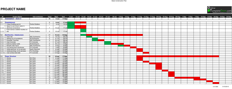 Commercial Construction Schedule Template – Construction Timeline Template