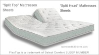 What Size Sheets Fit A Pillow Top Mattress. Luxurious ...