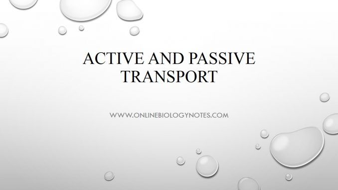 Membrane transport system-Passive and Active transport -