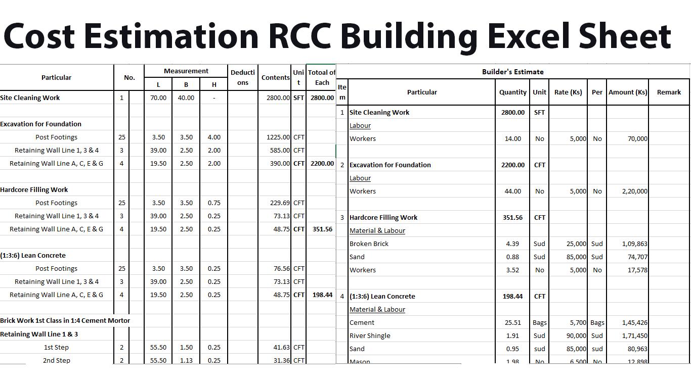 construction cost estimation excel