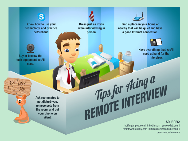 Top 10 Tips to OWN Your Online Job Interview - The Savvy Intern by