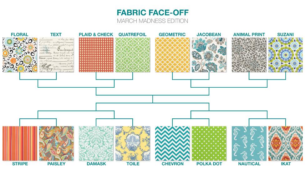 design fabric faceoff
