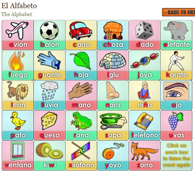 The Alphabet \u2013 Why is important Learn Spanish Language from early - alphabet in spanish
