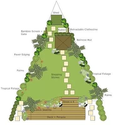Perth Landscape Design Perth Landscaping Garden Ideas Garden Plans