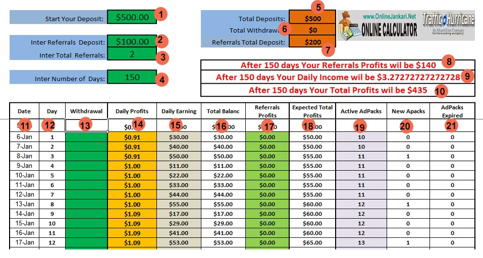 USI Tech Online Income Calculator- And Download Excel - Online Jankari
