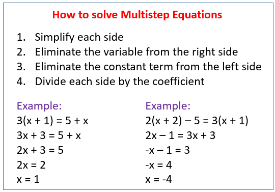 Solving Multi Step Equations Solutions Examples Videos
