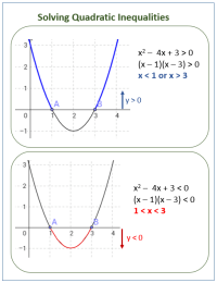 Graphing Quadratic Inequalities 2 Worksheet - Rcnschool