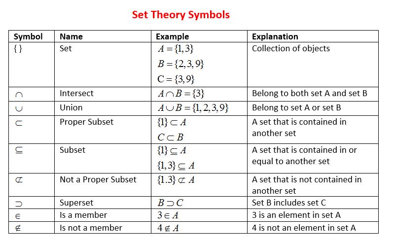 finite venn diagram calculator