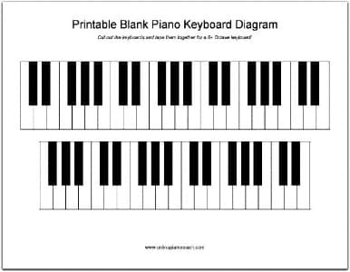 piano notes diagram chart printable piano chord chart