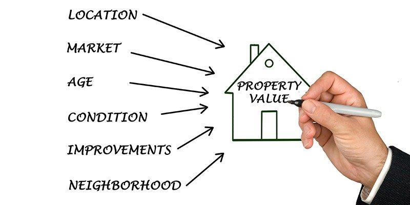 Get Property Valuation done for Capital Gains Tax 2001 (FMV) in Delhi