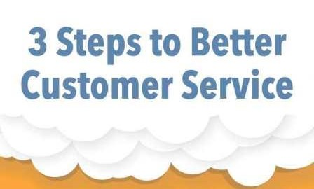 3 Steps to Enhance Customer Service and Boost Your Ecommerce Store\u0027s - boost customer service