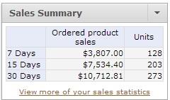 Sales Snapshot as of 12/3/13 @ 3:30AM