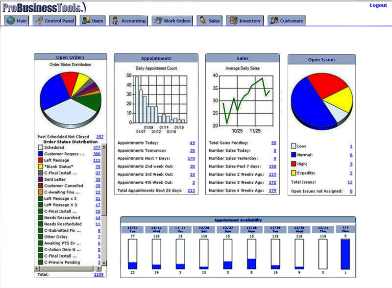 Customer Management Software, Sales Tracking Software - sales tracker software