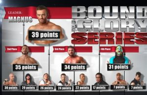 TNA BFG 2
