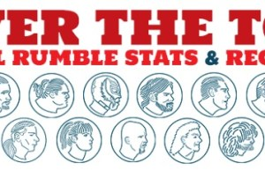 royal-rumble-statistics-and-records