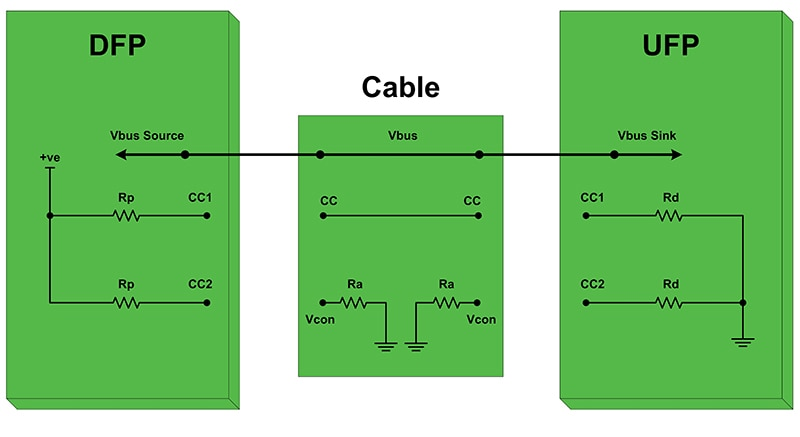 Wiring Diagram Source Abuse Report Crossover Cable Diagram Source