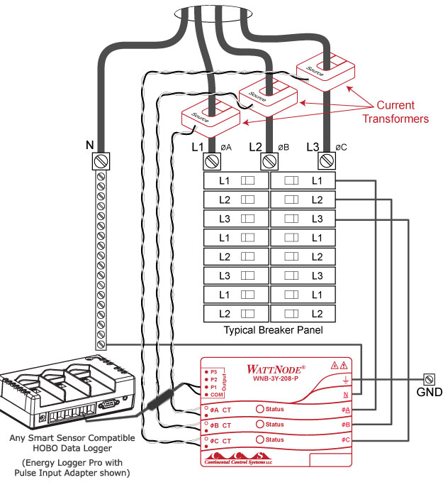 Delta 3 Phase Panel Wiring Diagram - Edngayentrepreneursnl \u2022