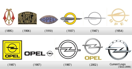a_History-of-Opel-Logo Logo Evolution Pinterest Logos - sticker chart