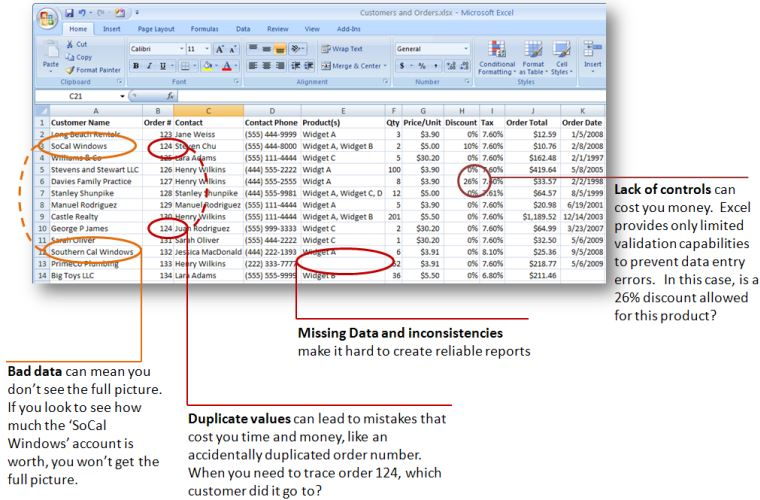 What is Microsoft Access Used For? A Brief Introduction to MS Access